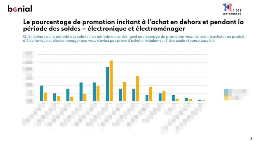 Etude_electronique_blur_2