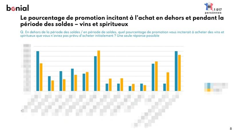 Etude_vin_spiritueux_blur_2